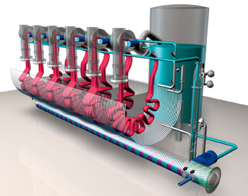 Global Fabric Dyeing Machine Market 2020 Worldwide Industry Analysis,  Future Demand and Forecast upto 2025 – The Daily Chronicle